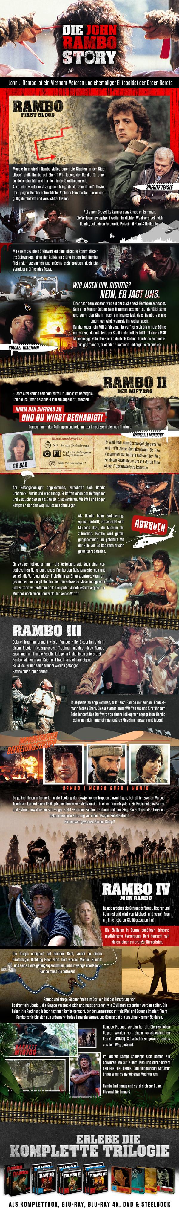 Rambo 1-4 die gesamte Story